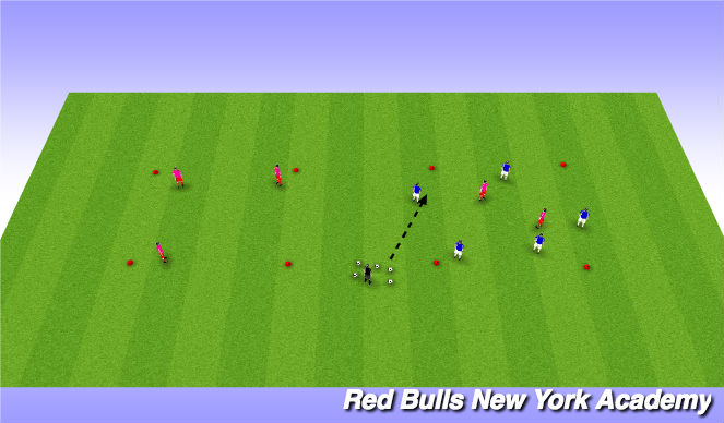 Football/Soccer Session Plan Drill (Colour): Rondos (Transition)