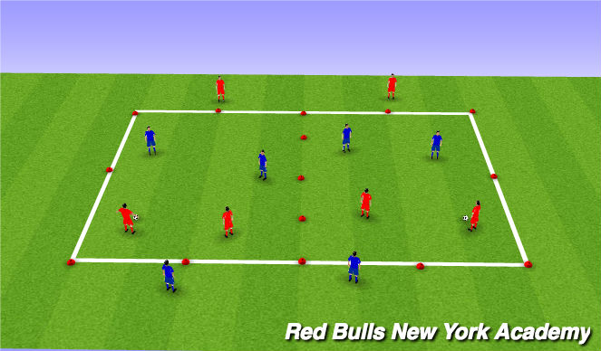 Football/Soccer Session Plan Drill (Colour): Fully Opposed - Endzone Game