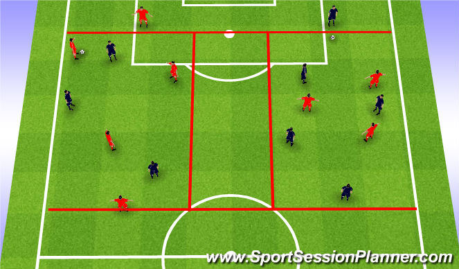 Football/Soccer Session Plan Drill (Colour): POSITIONAL GAME