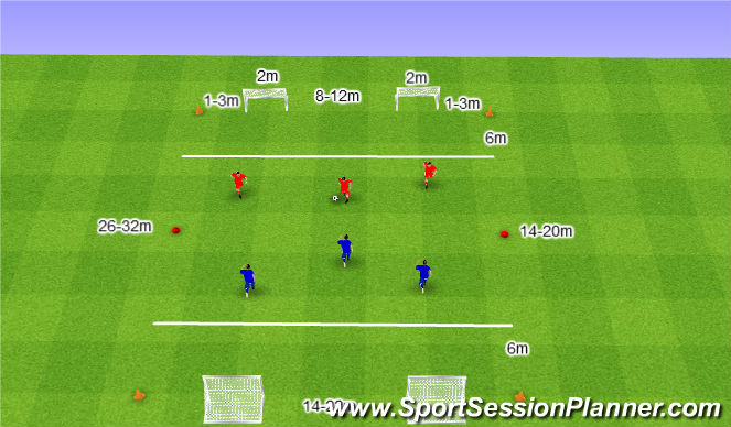 Football/Soccer Session Plan Drill (Colour): Mini piłka nożna 3v3 bez Bramkarza.