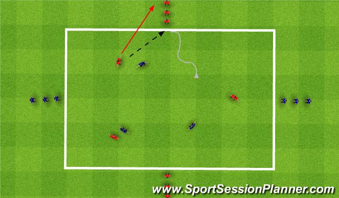 Football/Soccer Session Plan Drill (Colour): 3v3 + Target Lines