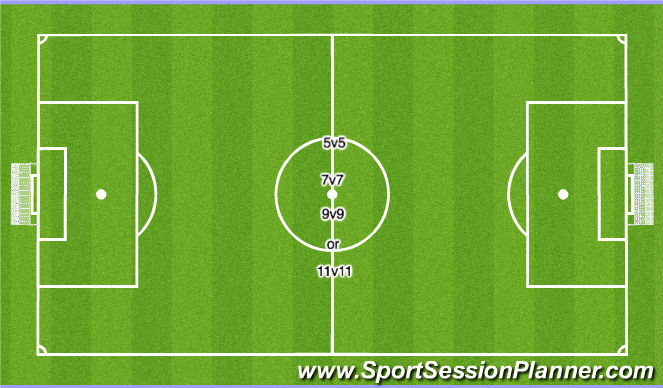 Football/Soccer Session Plan Drill (Colour): Match Condition