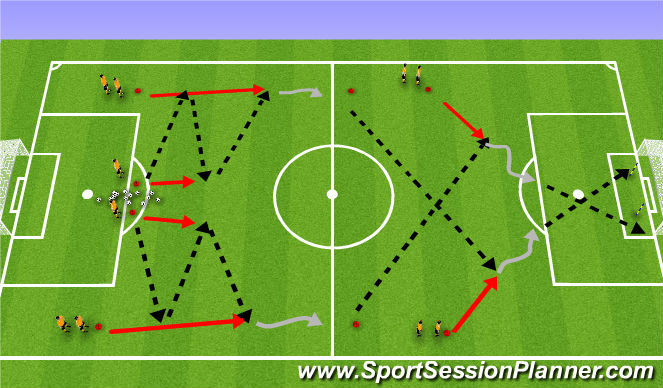 Football/Soccer Session Plan Drill (Colour): Wingback Crossing w Motion