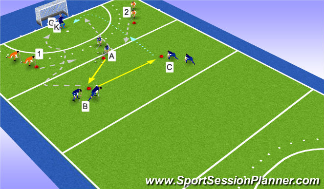 Hockey Session Plan Drill (Colour): 3vs2 U16_2