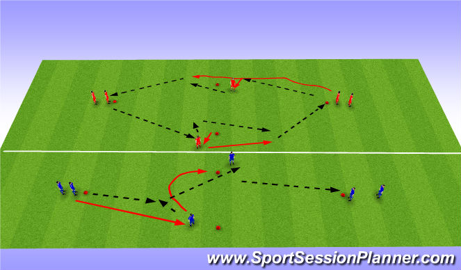 Football/Soccer Session Plan Drill (Colour): Wednesday