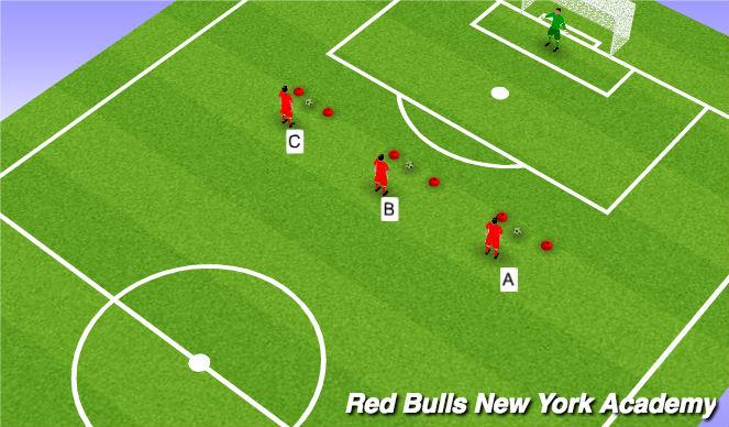 Football/Soccer Session Plan Drill (Colour): Main Theme- Shooting - Breakaway