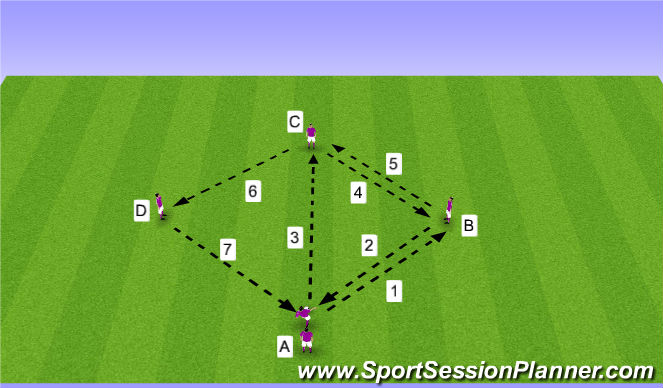 Football/Soccer Session Plan Drill (Colour): Pattern A