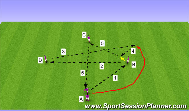 Football/Soccer Session Plan Drill (Colour): Pattern B