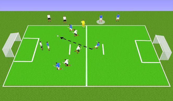 Football/Soccer Session Plan Drill (Colour): 4v4 Game (20 Minutes)