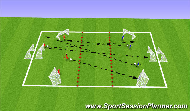 Football/Soccer Session Plan Drill (Colour): Activity 2 - Clearing the middle area
