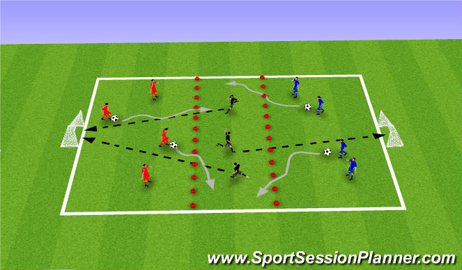 Football/Soccer Session Plan Drill (Colour): Activity 3 - Goals Goals Goals!