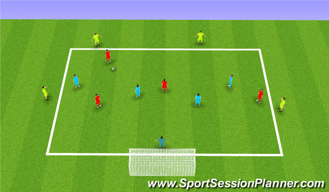 Football/Soccer Session Plan Drill (Colour): 4v4+4 with GK