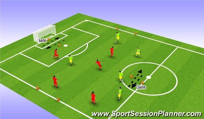 Football/Soccer Session Plan Drill (Colour): 5v5 Game with Variations