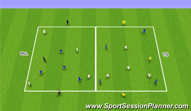 Football/Soccer Session Plan Drill (Colour): Directional possession, build up