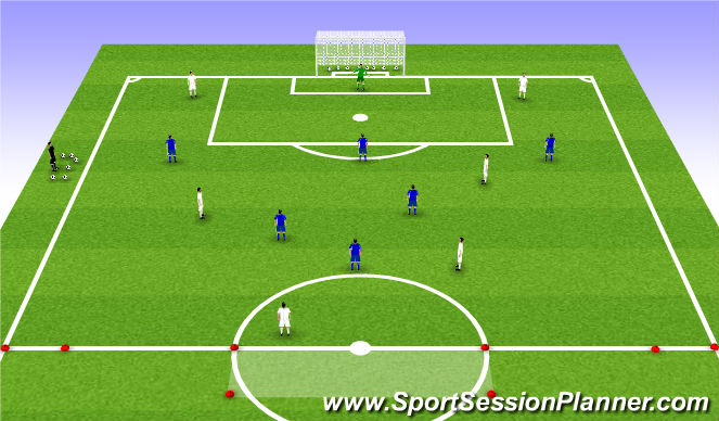 Football/Soccer Session Plan Drill (Colour): Build up defensive third - 8 (+1) vs 6 (+1)
