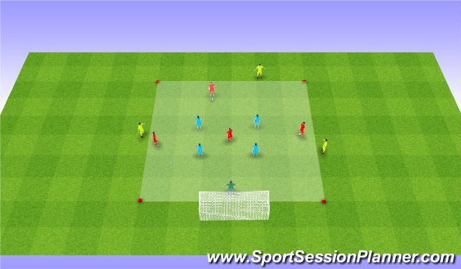 Football/Soccer Session Plan Drill (Colour): 4V4 + 4 Goal with transition