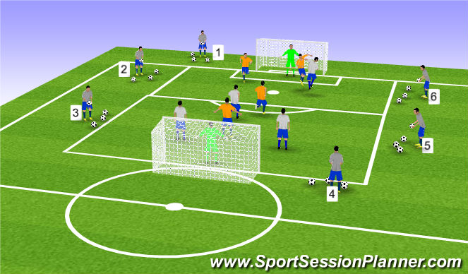 Football/Soccer Session Plan Drill (Colour): Defensive Heading ESSG