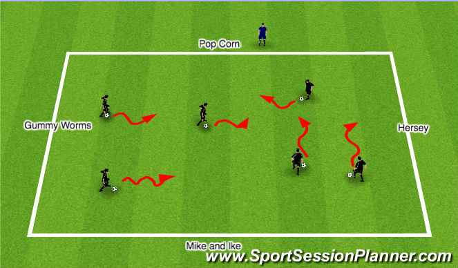 Football/Soccer Session Plan Drill (Colour): Candy Store