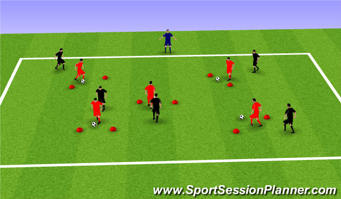 Football/Soccer Session Plan Drill (Colour): Shark Attack