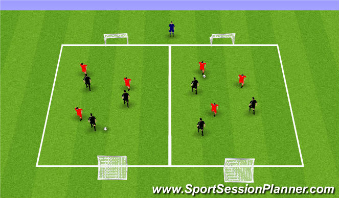 Football/Soccer Session Plan Drill (Colour): 3v3/4v4