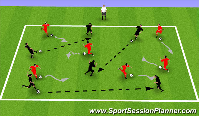 Football/Soccer Session Plan Drill (Colour): Avoid the dribblers - Station C