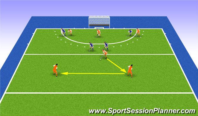 Hockey Session Plan Drill (Colour): 25y balls 6v4