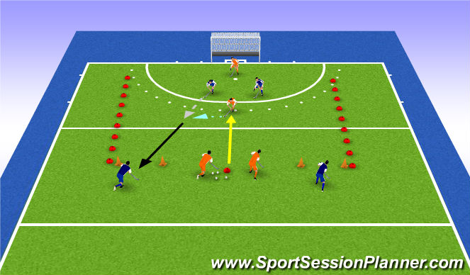 Hockey Session Plan Drill (Colour): 4v2 > 4v4