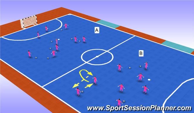 Futsal Session Plan Drill (Colour): Screen 1