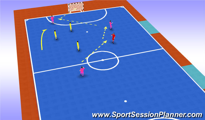 Futsal Session Plan Drill (Colour): 3v3 with floater