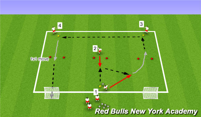 Football/Soccer Session Plan Drill (Colour): Passing Sequence