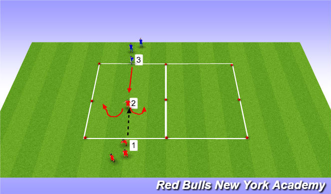 Football/Soccer Session Plan Drill (Colour): Semi oppose/ Fully oppose