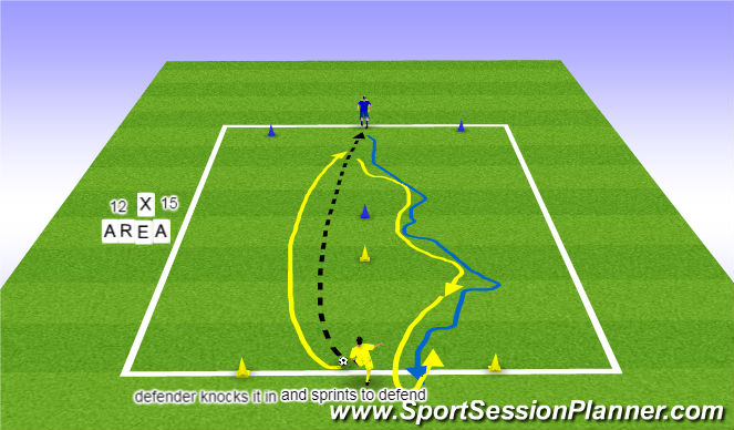 Football/Soccer Session Plan Drill (Colour): 1v1 Academy Defending