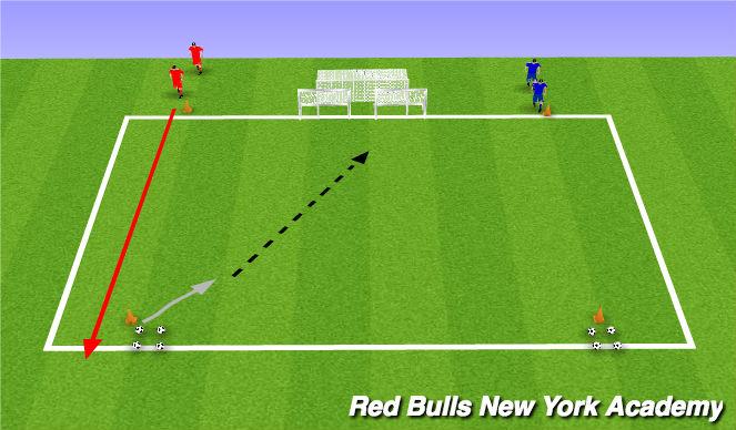Football/Soccer Session Plan Drill (Colour): shootout