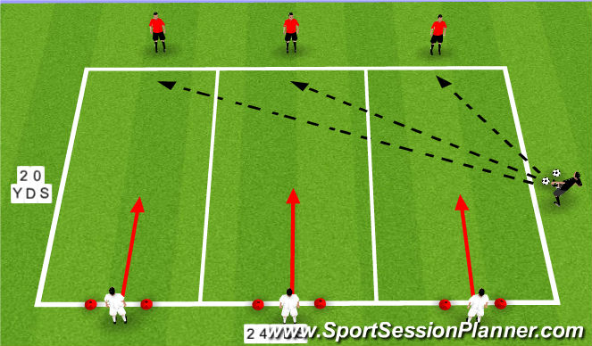 Football/Soccer Session Plan Drill (Colour): 1v1 Channels