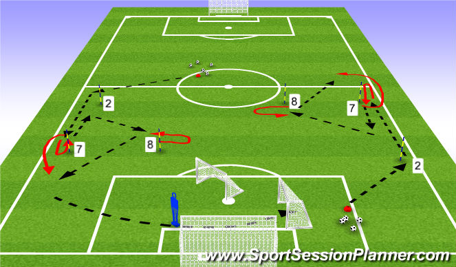 Football/Soccer Session Plan Drill (Colour): Lose mark