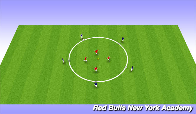 Football/Soccer Session Plan Drill (Colour): Circle of Chaos
