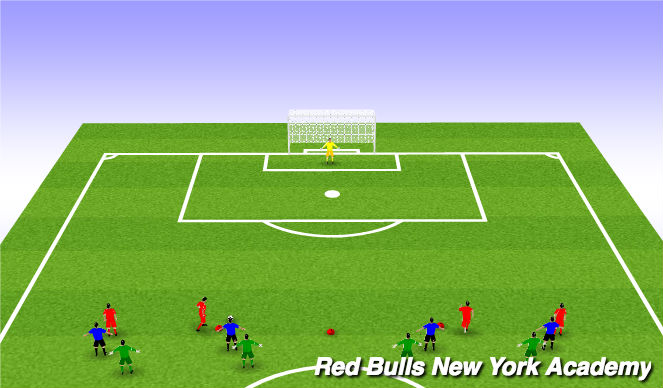 Football/Soccer Session Plan Drill (Colour): Main Theme- Combination Play - Overlap