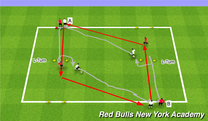 Football/Soccer Session Plan Drill (Colour): OPPOSED - SSG