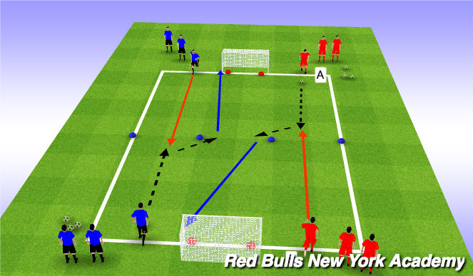 Football/Soccer Session Plan Drill (Colour): Main Theme- Shooting - Driven
