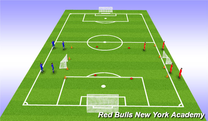 Football/Soccer Session Plan Drill (Colour): Opposed Game