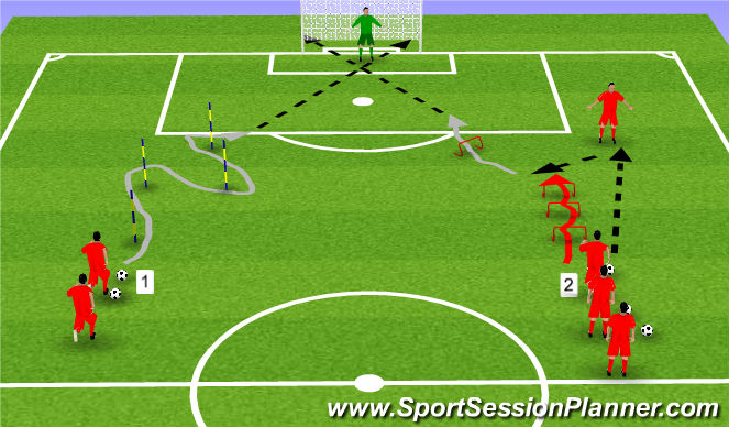 Football/Soccer Session Plan Drill (Colour): dribbling and finishing
