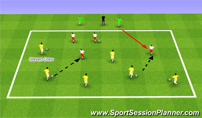 Football/Soccer Session Plan Drill (Colour): Dont get Caught