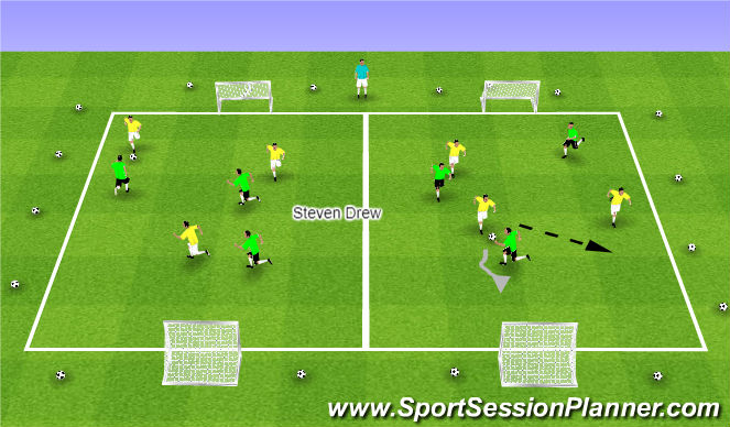 Football/Soccer Session Plan Drill (Colour): 3v3 Street Soccer