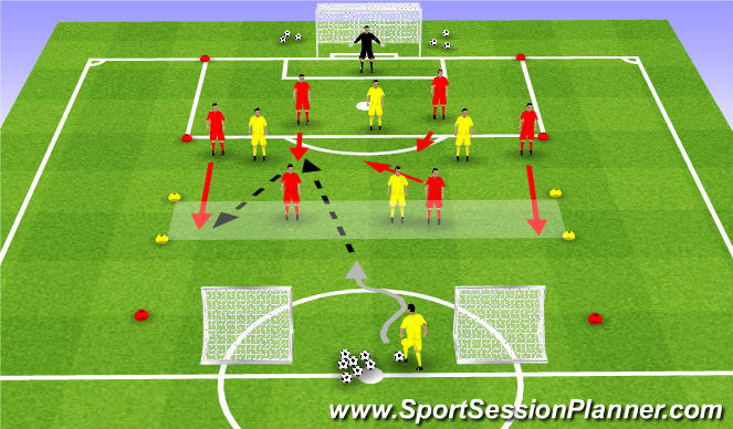 Football/Soccer Session Plan Drill (Colour): Build out of Back - Numerical advantage