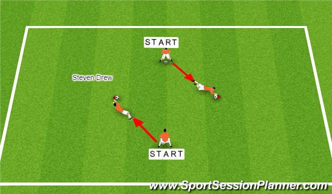 Football/Soccer Session Plan Drill (Colour): 1v1 speed game