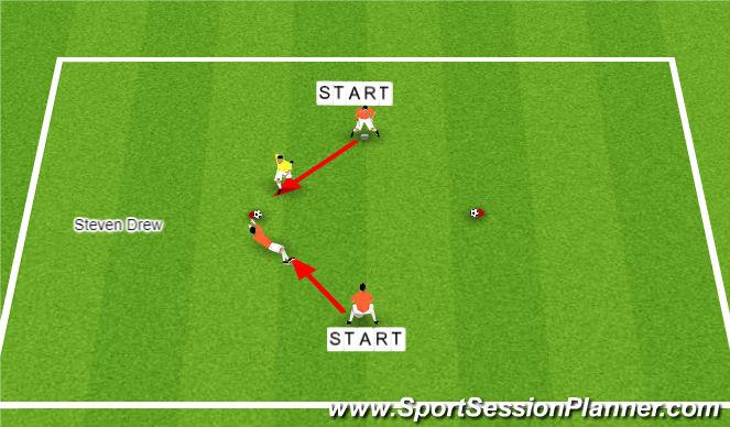 Football/Soccer Session Plan Drill (Colour): 1v1 opposed