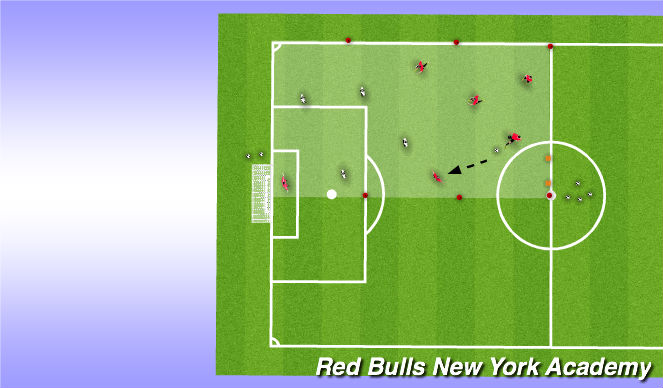 Football/Soccer Session Plan Drill (Colour): ACTIVITY 2 – 1v1 (INDIVIDUAL TECH w/ PRESSURE)
