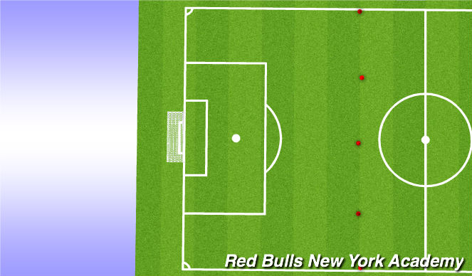 Football/Soccer Session Plan Drill (Colour): ACTIVITY 3 – SSG (GROUP)