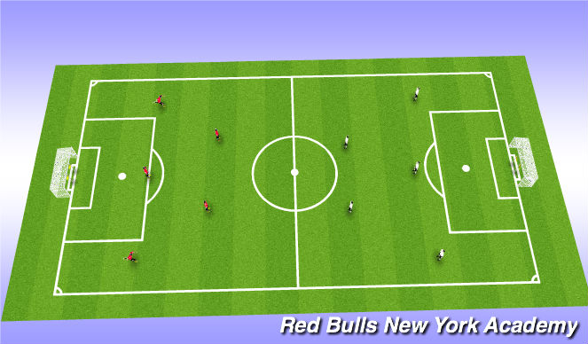 Football/Soccer Session Plan Drill (Colour): ACTIVITY 4 – SCRIMMAGE (GLOBAL)