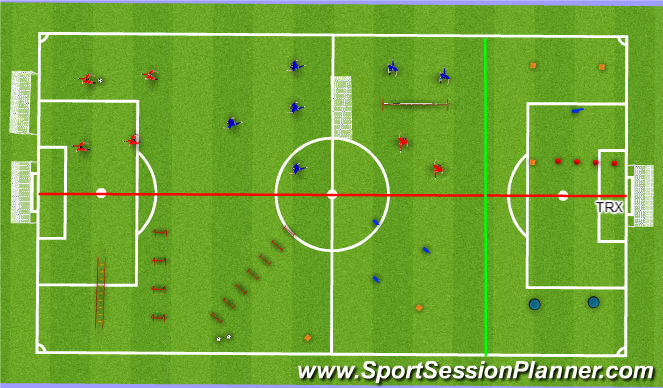 Football/Soccer Session Plan Drill (Colour): INTRODUCCIÓN